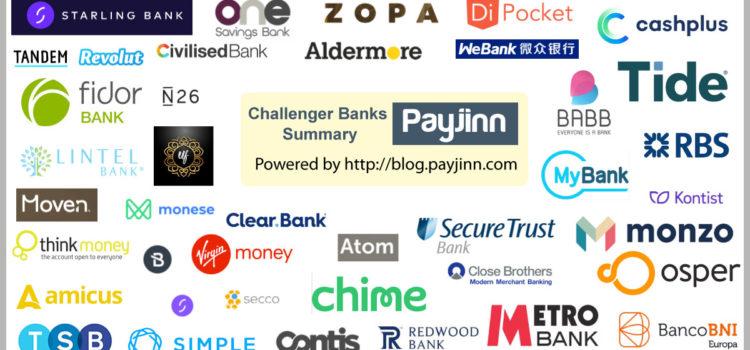 Challenger Banken auf dem Deutschen, Europäischen und internationalem Markt